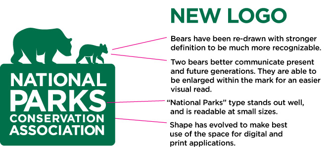 What's in an Icon? · National Parks Conservation Association